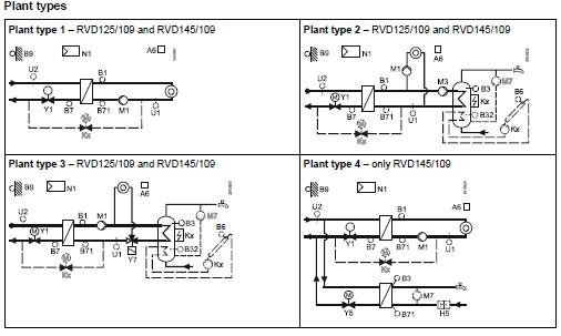 Типовые схемы установок RVD125/109-C.